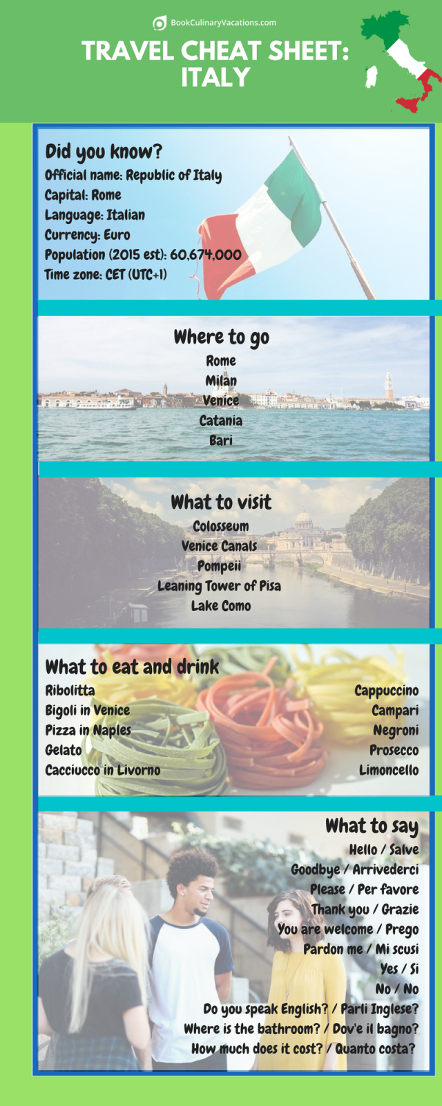 English In Italian: Travel Cheat Sheet: Why You Should Go On A Culinary