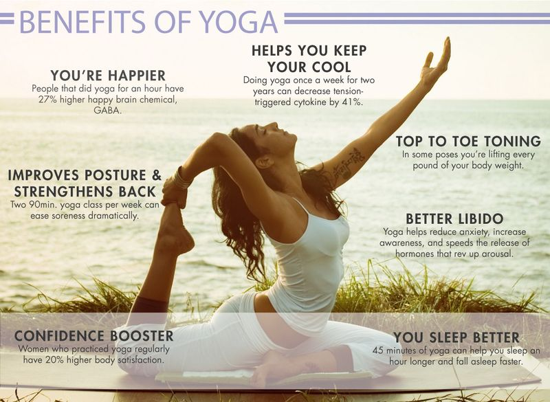 health benefits of yoga poster