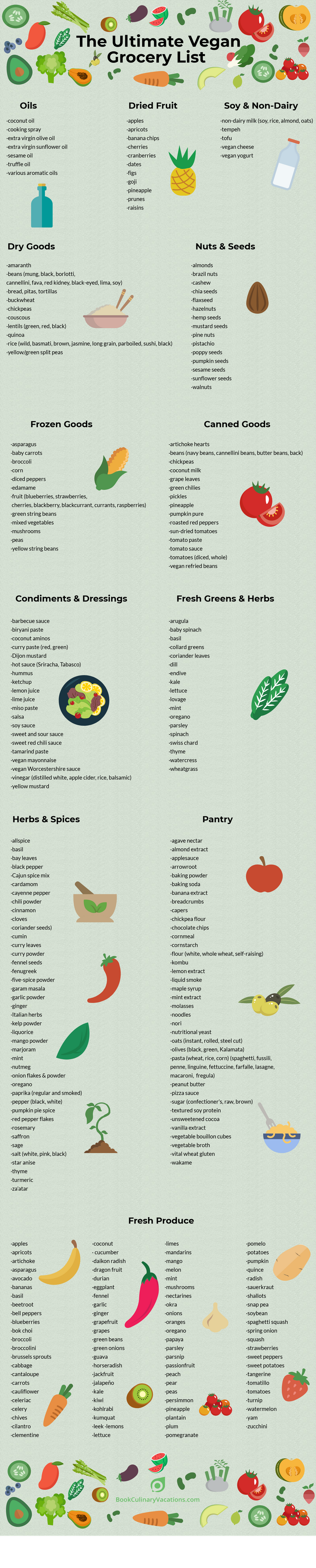 vegan-grocery-list