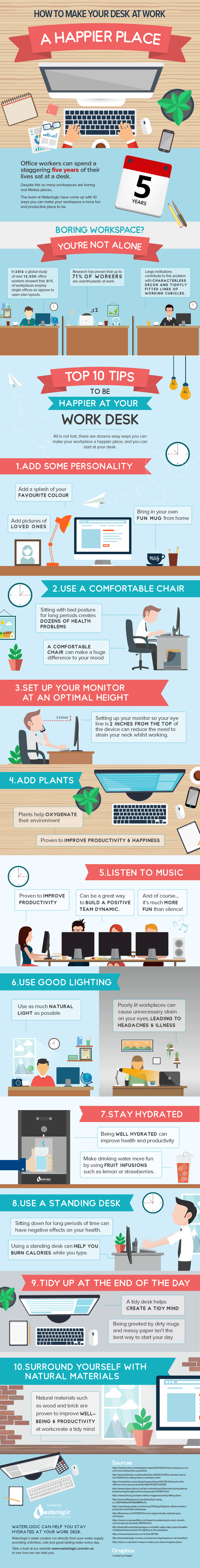 how to keep a positive attitude at work infographic